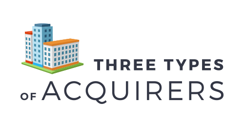 3 Different Types of Acquirers